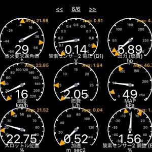 エブリイ DA64V PA 4WD 5MT 6型のカスタム事例画像 ささねる(野良二級整備士)さんの2020年10月20日23:30の投稿