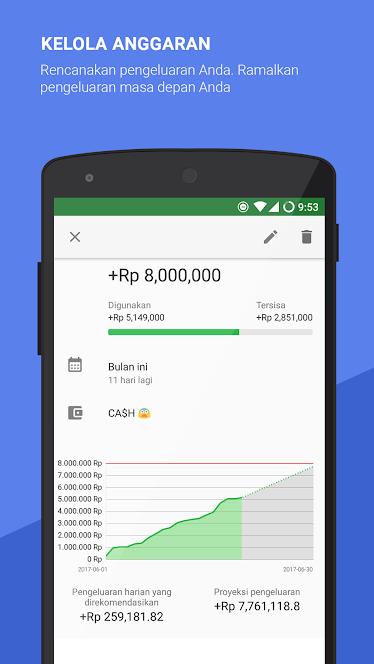 Money Lover Money Manager v 3.8.35 Mod Apk