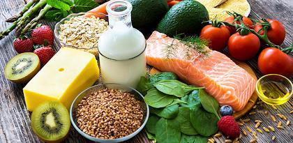 MyBites - Weight Watchers Nutrition Point Tracker