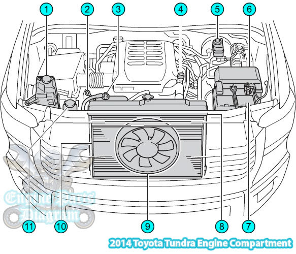 2014 toyota tundra engine compartment parts diagram
