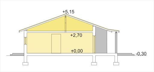 Antek III wersja C z podwójnym garażem - Przekrój