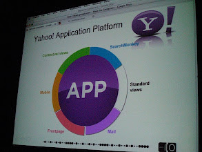 Photo: Yahoo! Application Platform