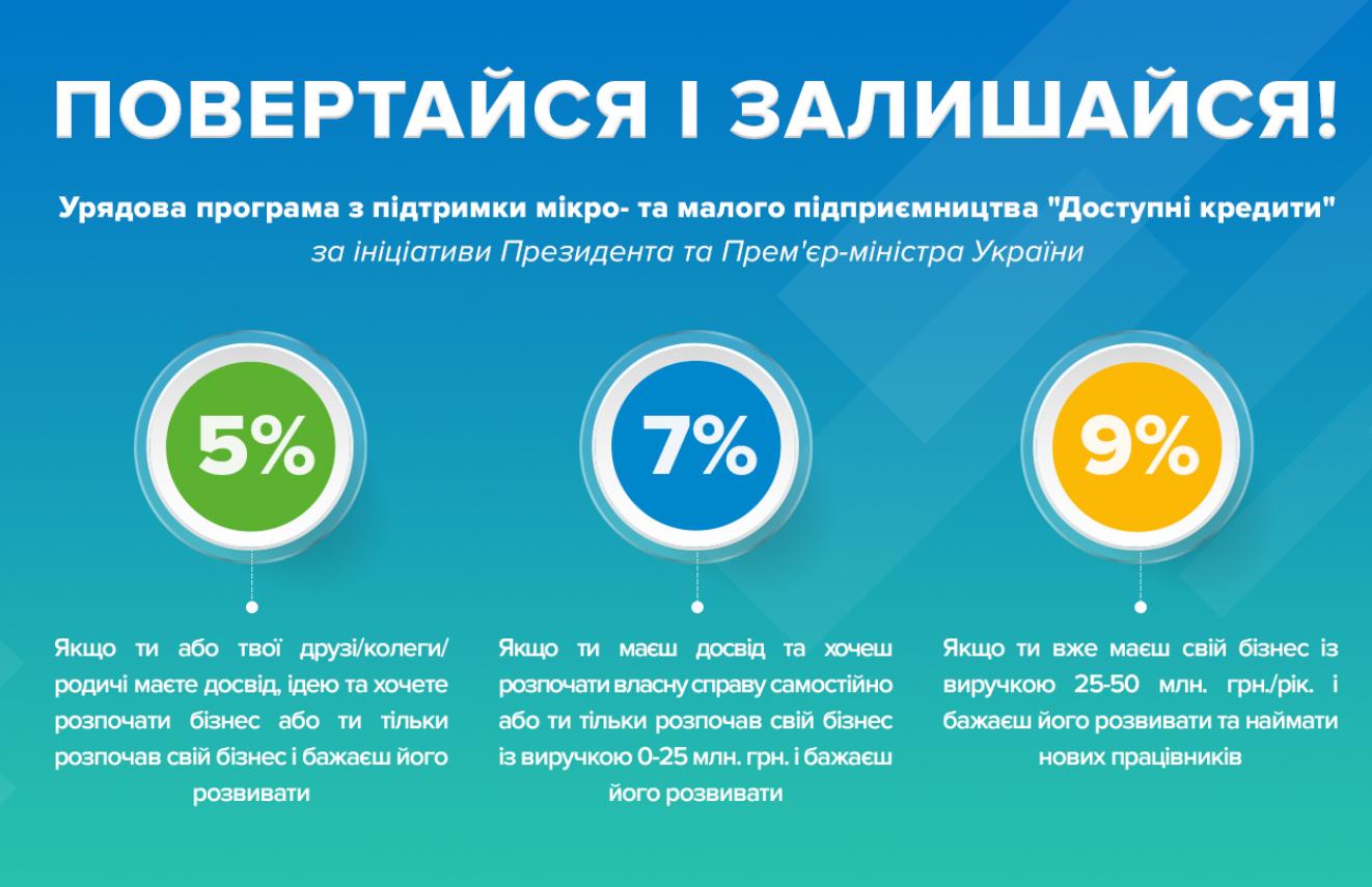 Глава держави пообіцяв українське громадянство всім репатріантам (Фото: smr.gov.ua)