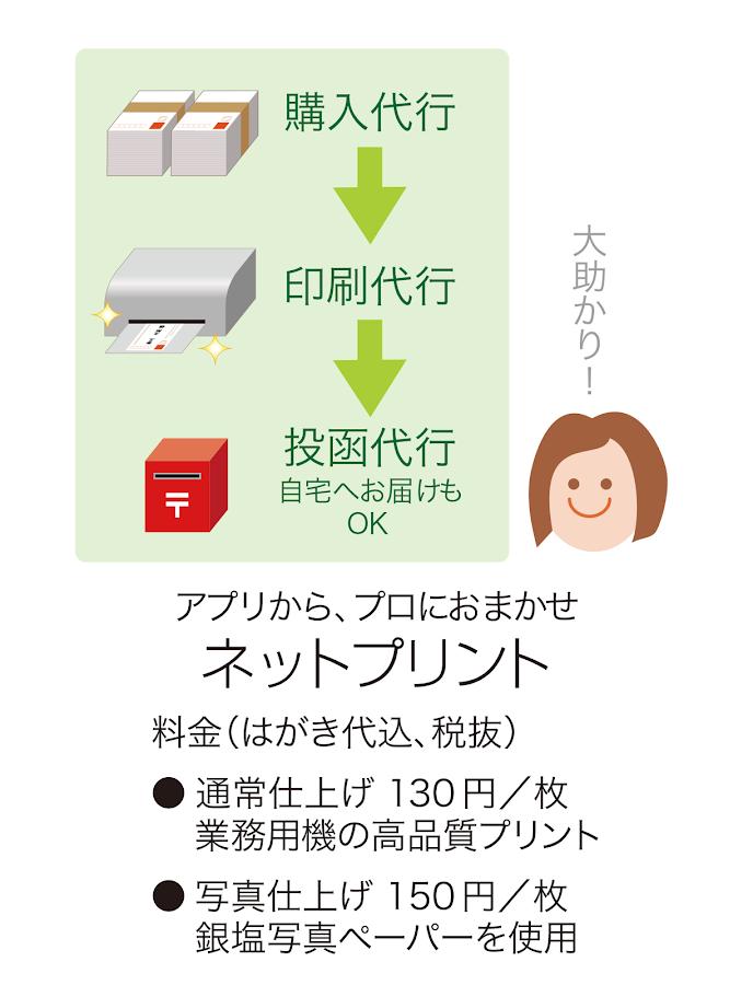 印刷 pdf 印刷 スマホ : 無料年賀状作成 みんなの筆王 ...