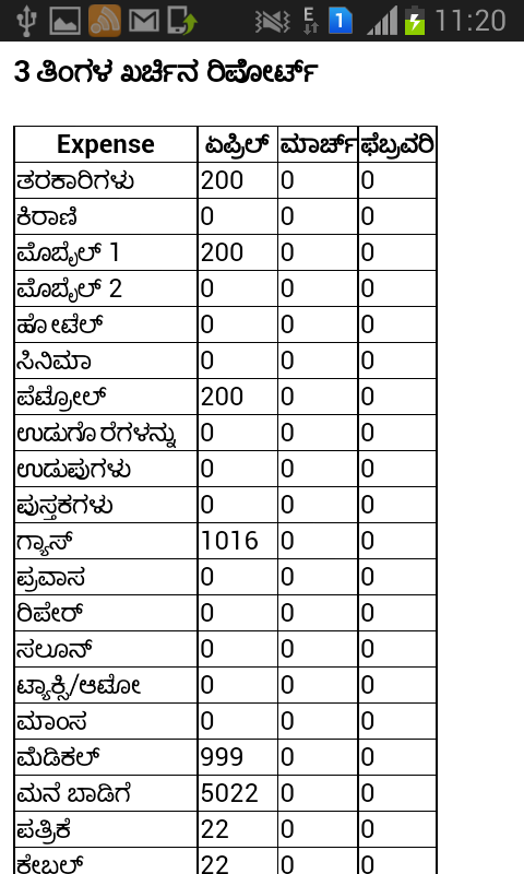 Kannada Expense Tracker- screenshot