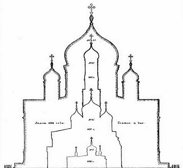 Ивана Великого. Схема