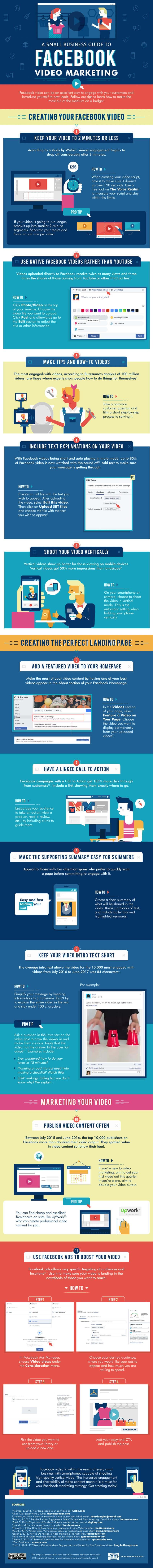 Guía básica de video marketing en Facebook para pequeños negocios