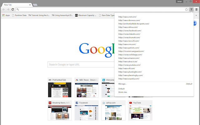 Frequently visited websites