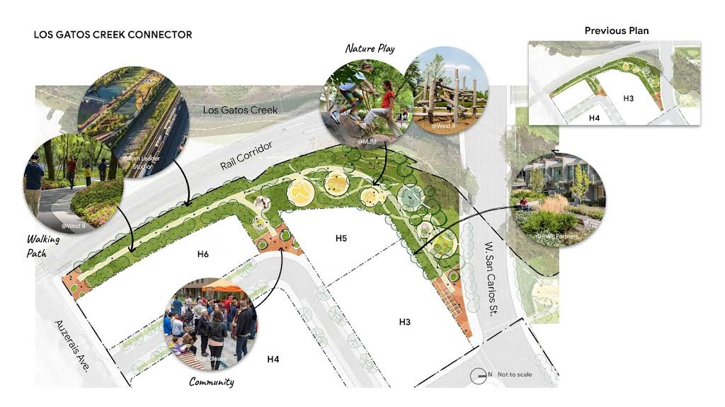 A zoomed-in diagram showing the new expanded features at Los Gatos Creek Connector.