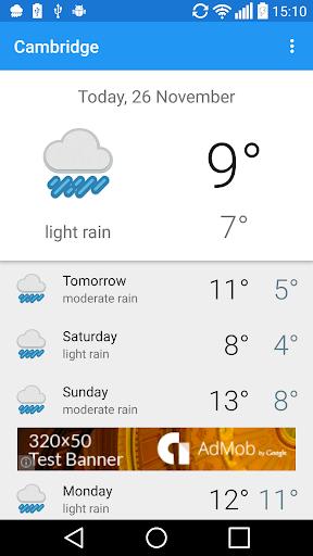 Cambridge GB weather