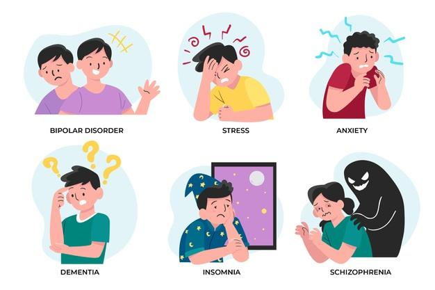 Collection of differentmental disorders Free Vector