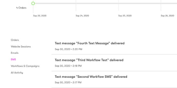 SMS Activity tab.