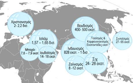Οι πληθυσμοί των θρησκευμάτων στην Γαία, religions in numbers.