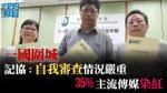 記協年報:中資傳媒增至35% 自我審查日益嚴重