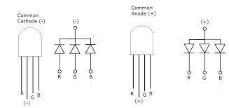 Resultado de imagen de led rgb catodo comun