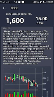 StockBot - IDX Trading Tools - náhled