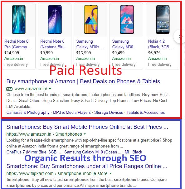 paid and organic SEO