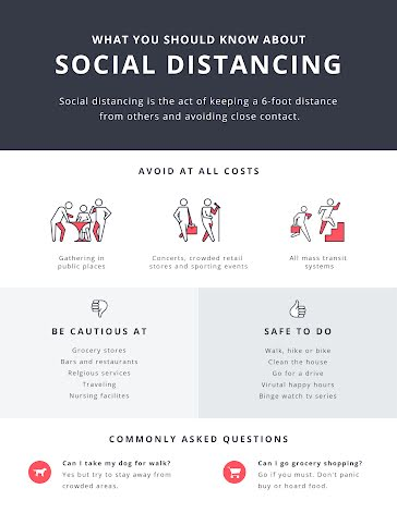 Social Distancing - Quarantine and COVID-19 Template