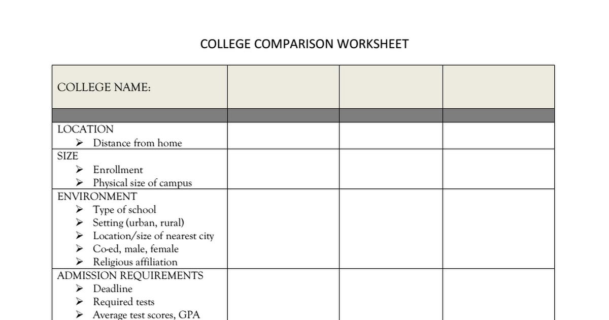 Worksheet College Comparison Worksheet college comparison worksheet pdf google drive