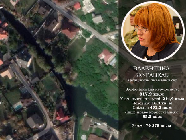 Будинок із каплицею, житло у Росії та квартира за $700. Нерухомість суддів Верховного Суду 22