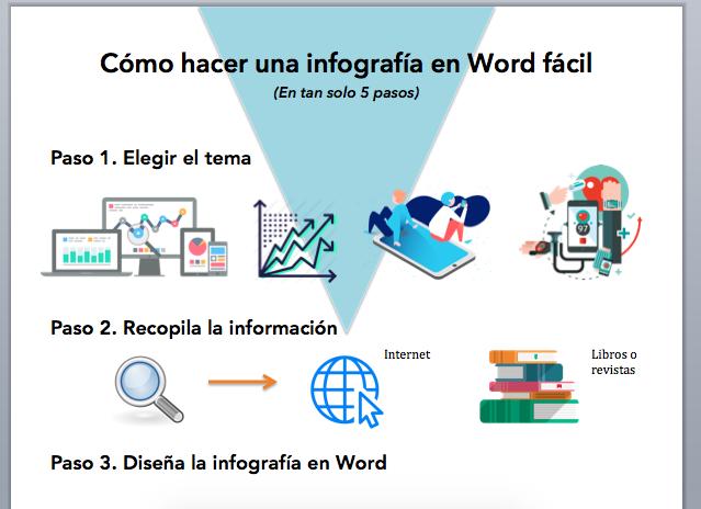 infografía en Word fácil