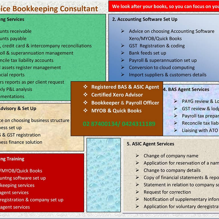 First Choice Bookkeeping Consultant Bookkeeping Service In Edmondson Park