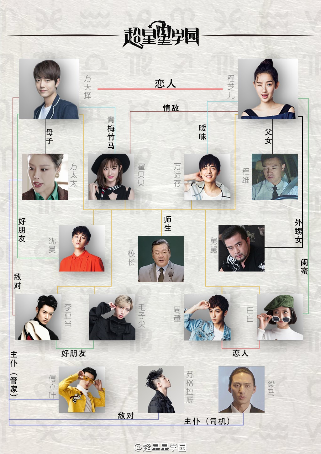 Super Star Academy China Web Drama