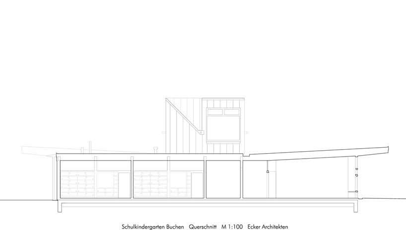 Jardín infantil Dandelion Clock por Ecker Architekten