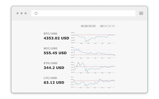This extension shows the major crypto currencys vs. fiat currencys in every  new tab.