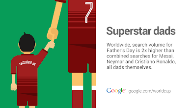 Photo: The interest around #FathersDay on #GoogleTrends left a mark on search trends, and hopefully on Dad's heart, too.