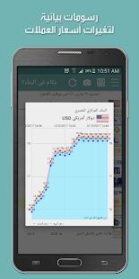 بكام في البنك؟ أسعار العملات في البنوك المصرية - náhled