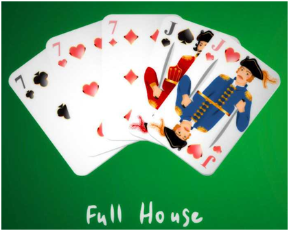 Winning Poker Hands: Aces Full and Full House