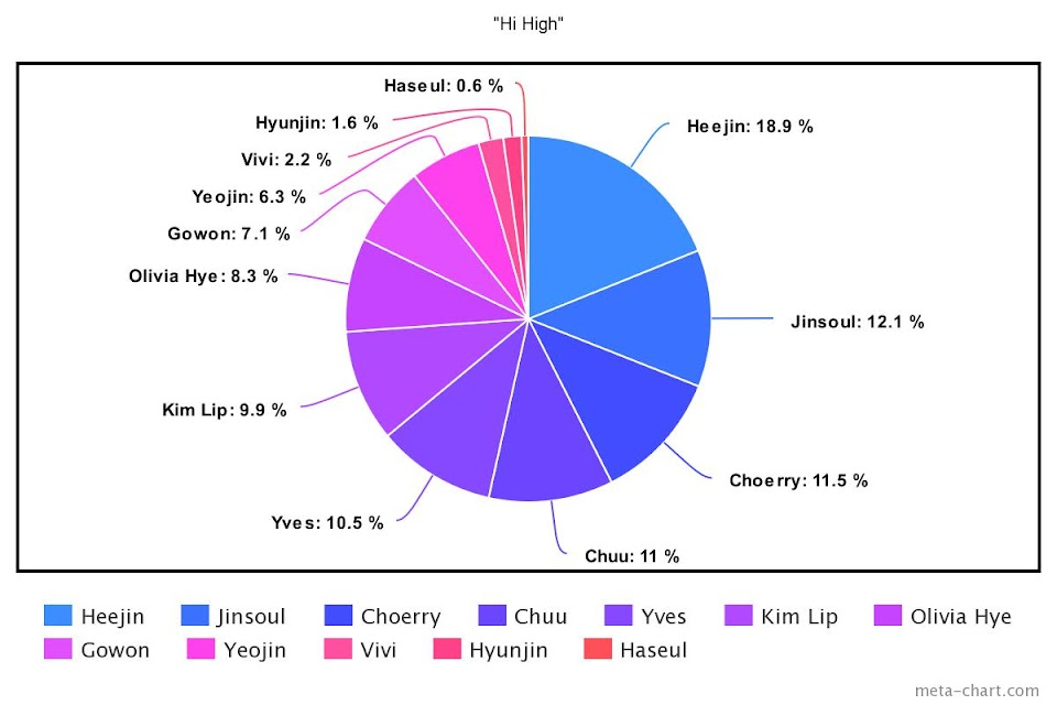 meta-chart - 2021-01-16T130022.336