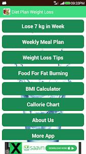 Diet Plan Weight Loss screenshot 0