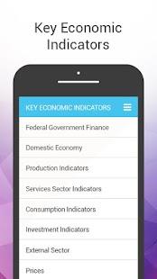 MyEconomic Data - náhled