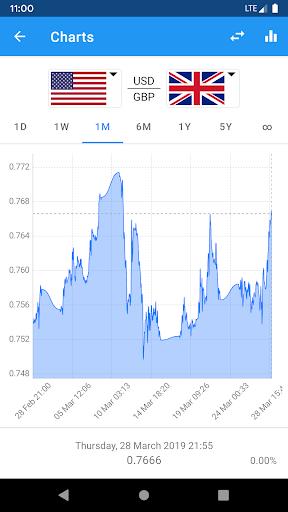 Exchange Rates screenshot 3