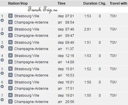Расписание поездов из Страсбурга в Реймс до вокзала Шампань-Арденны и время в пути, Reims - Champagne-ardenne - Strasbourg, стоимость билетов в Реймс из Страсбурга, как проехать из Страсбурга в Реймс, На поезде в Реймс