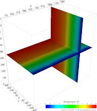 Photo: Temperaturverteilung auf den Schnittebenen