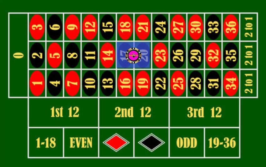 Roulette split/inside bet