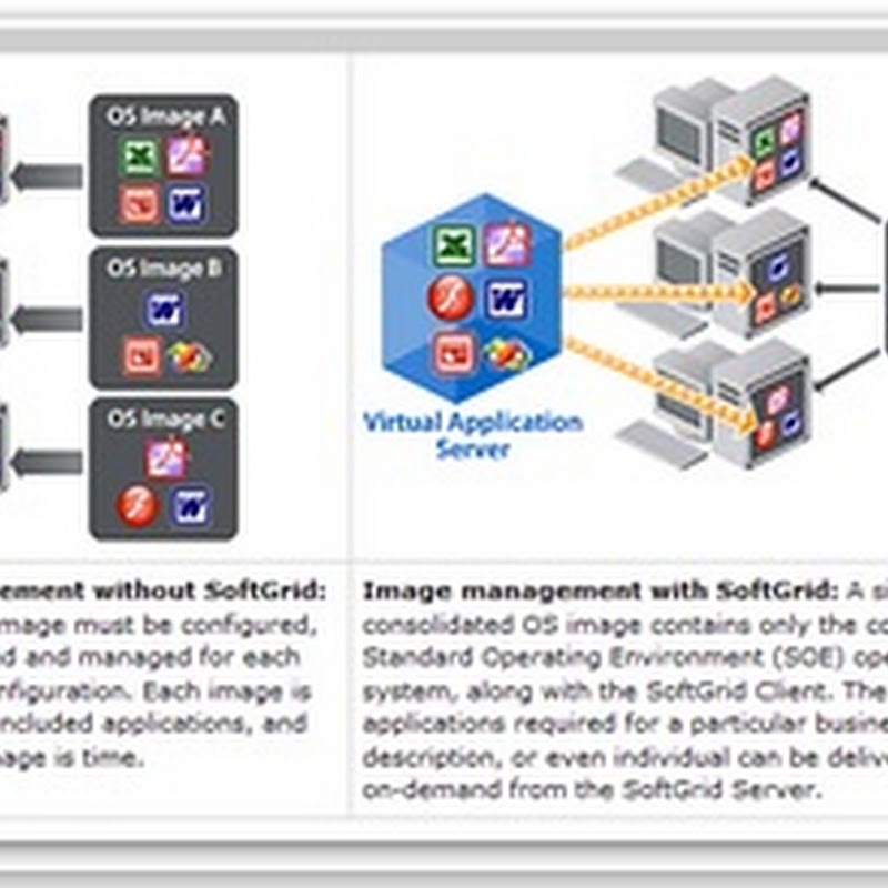 Microsoft SoftGrid Application Virtualization and Streaming in Healthcare - Help for Health Care IT