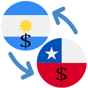 Argentine to Chilean Peso / ARS to CLP Converter
