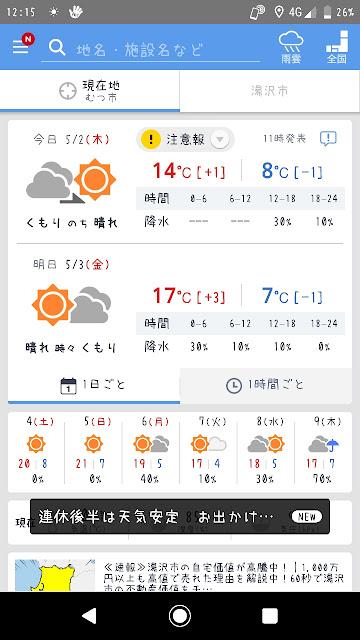 ごと 明日 天気 の の 時間 八戸 1