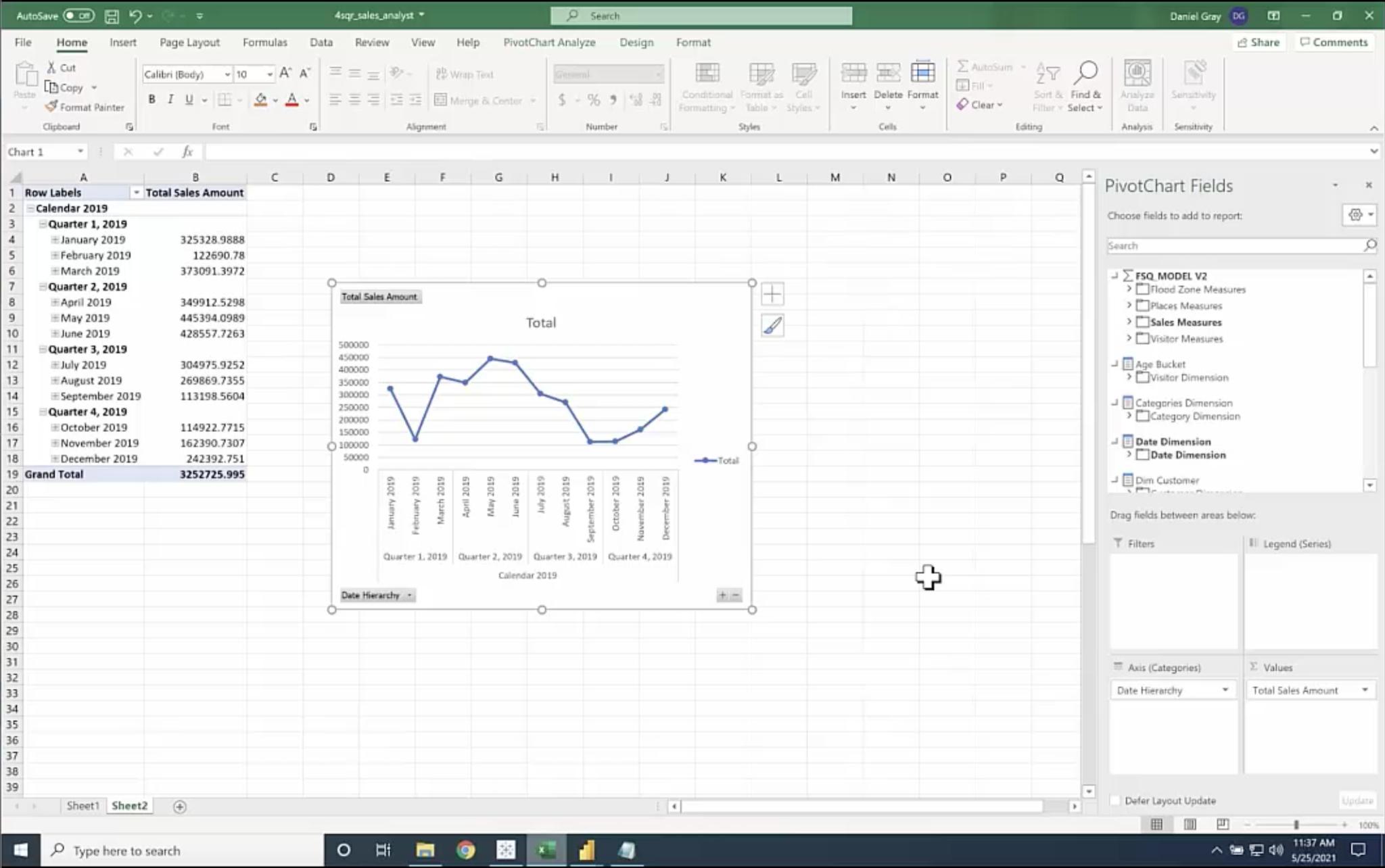 Excel Pivot Chart Analysis