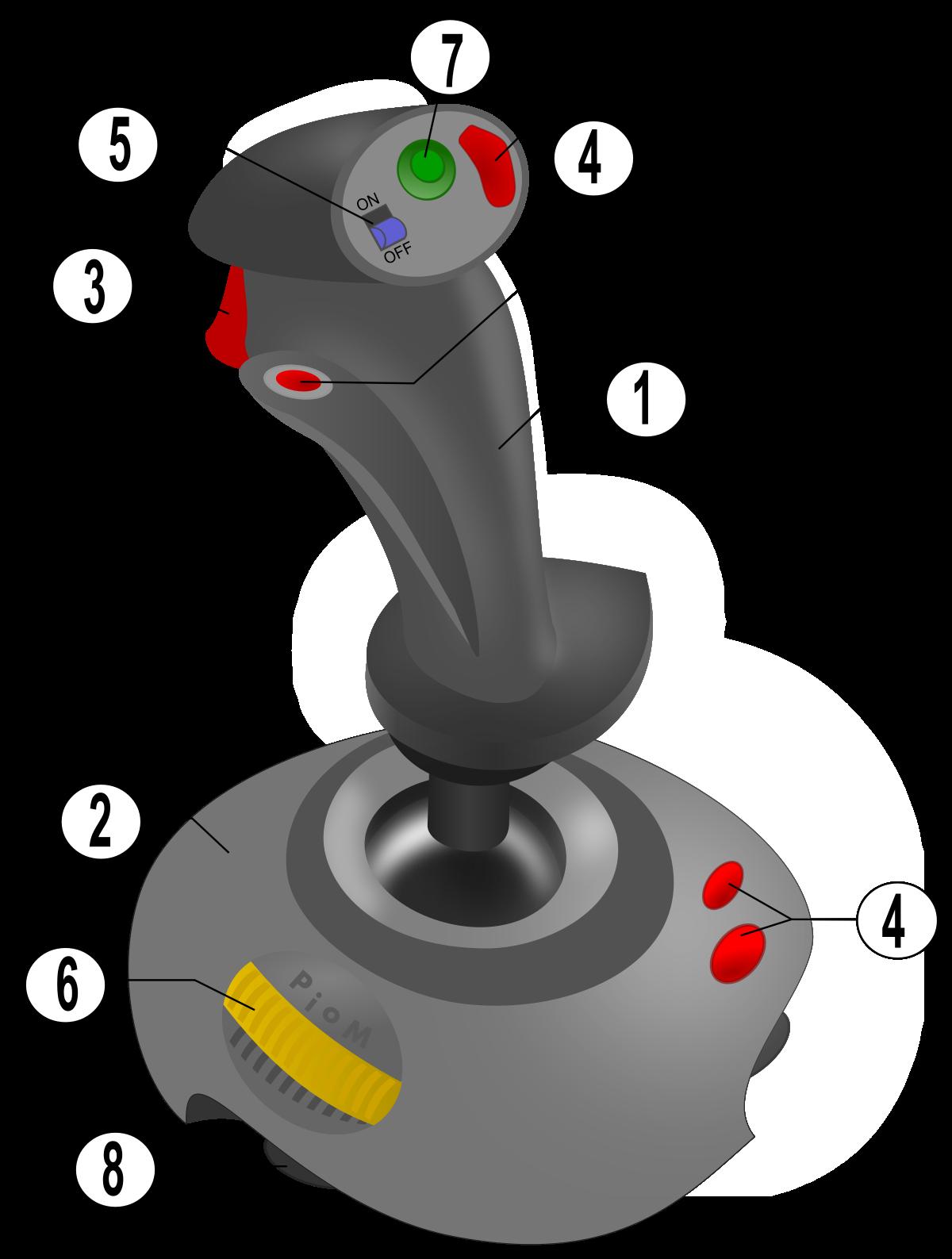 Image d'un joystick