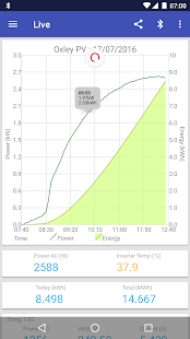 Oxley Solar Pro - náhled
