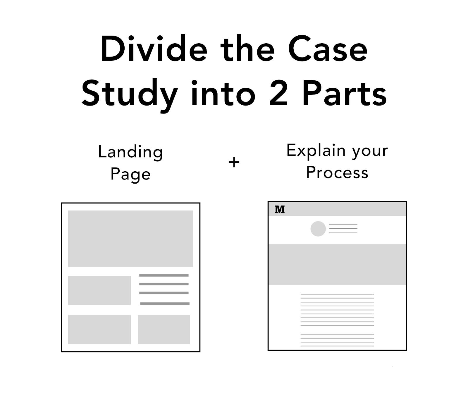 Case study: Good.co. Designing landing page.