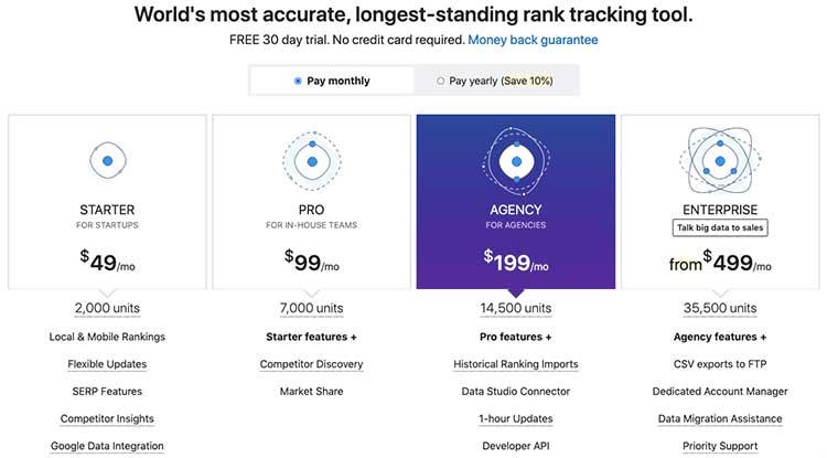 Advanced Web Ranking Pricing