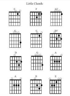 Learning Guitar Chord For Beginner Screenshot Thumbnail