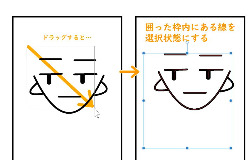 オブジェクトツール