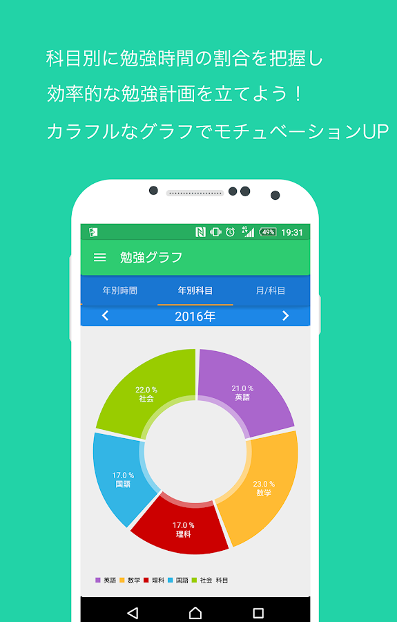 Let's Study! ☆時間割・勉強時間等の勉強アプリ☆ - Android Apps on ...